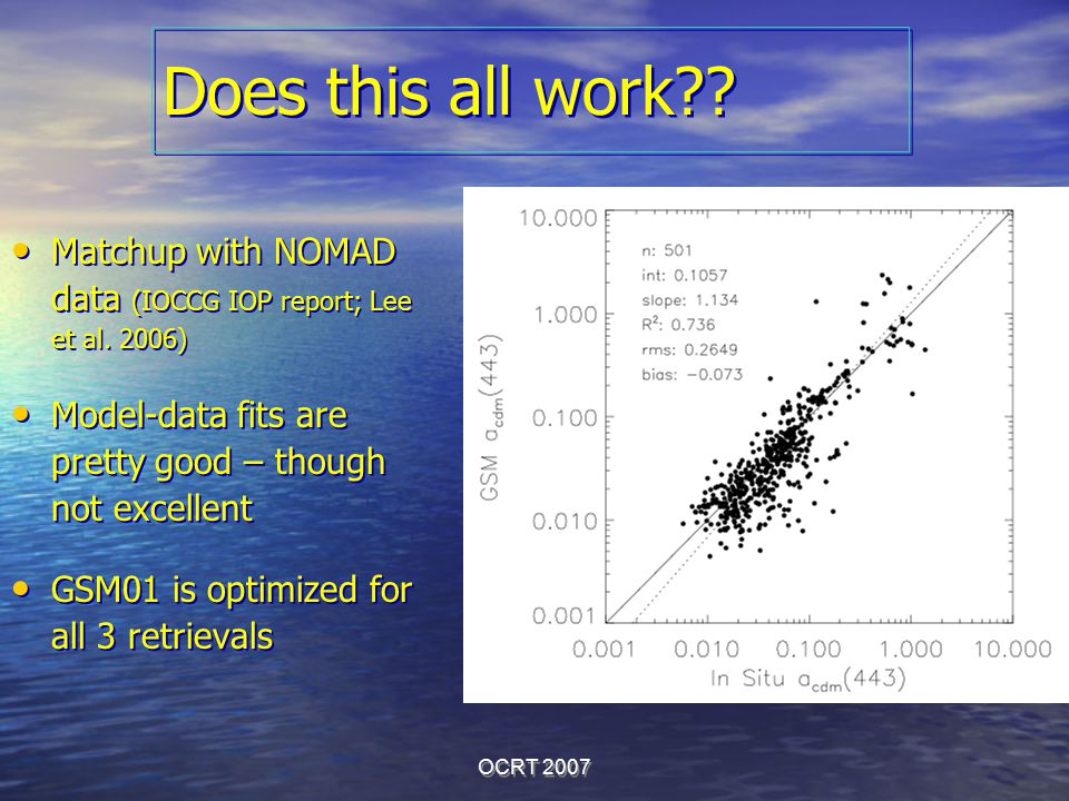 OCRT 2007 Matchup with NOMAD data (IOCCG IOP report; Lee et al. 2006) Model-data fits are pretty good – though not excellent GSM01 is optimized for al