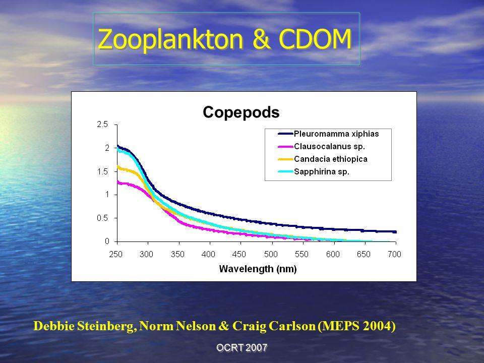 OCRT 2007 Zooplankton & CDOM Debbie Steinberg, Norm Nelson & Craig Carlson (MEPS 2004) Copepods