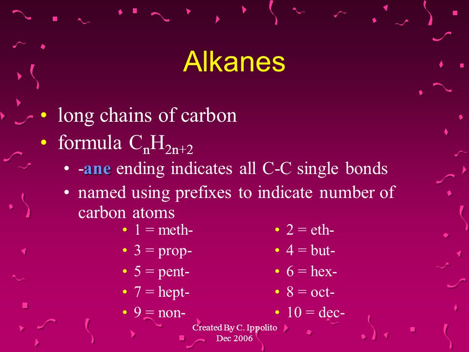 Alkanes long chains of carbon formula C n H 2n+2 -ane ending indicates all C-C single bonds named using prefixes to indicate number of carbon atoms Created By C.