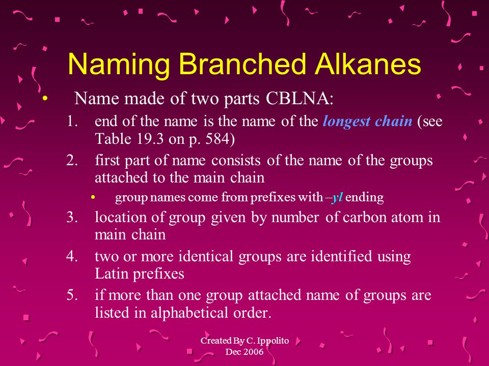 Naming Branched Alkanes Name made of two parts CBLNA: 1.end of the name is the name of the longest chain (see Table 19.3 on p.