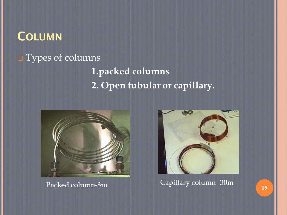 C OLUMN  Types of columns 1.packed columns 2. Open tubular or capillary. 19 Capillary column- 30m Packed column-3m