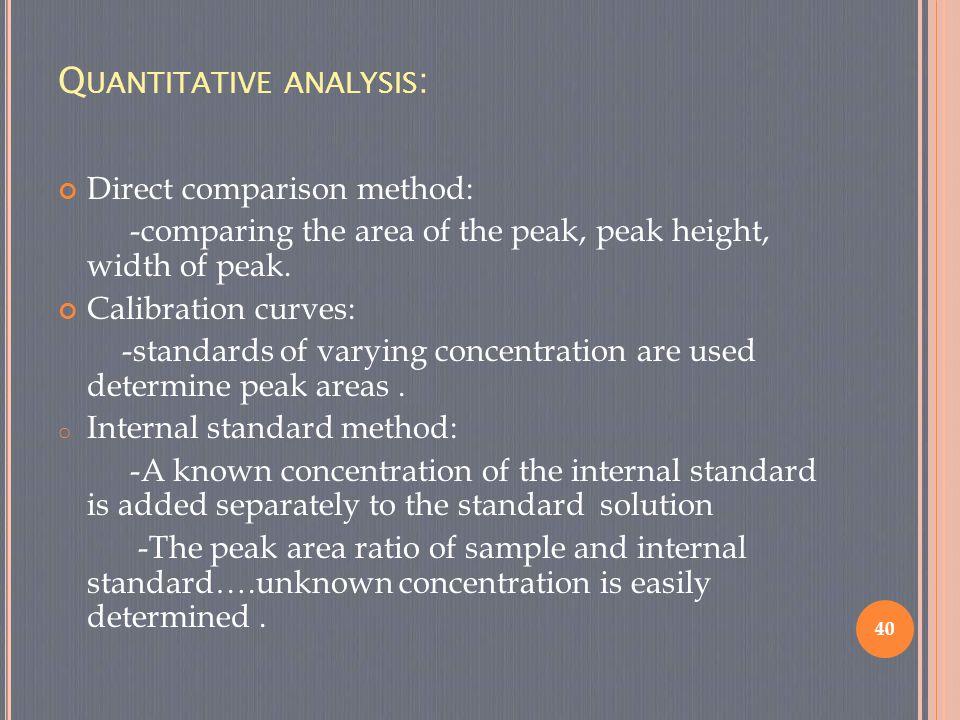 Q UANTITATIVE ANALYSIS : Direct comparison method: -comparing the area of the peak, peak height, width of peak. Calibration curves: -standards of vary