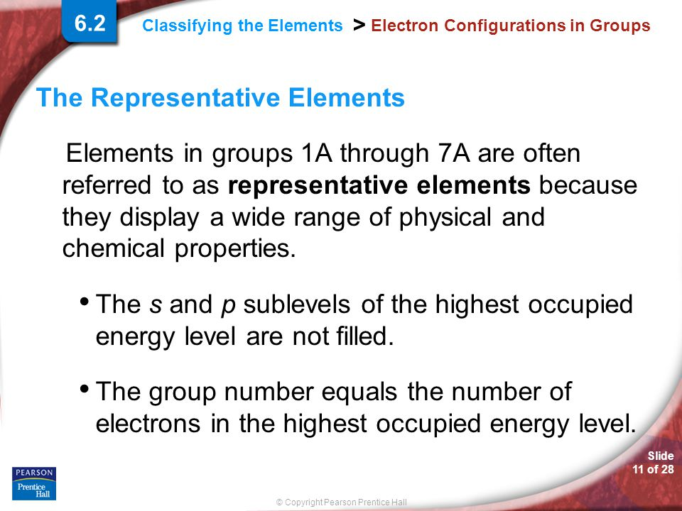 Slide 11 of 28 © Copyright Pearson Prentice Hall Classifying the Elements > Electron Configurations in Groups The Representative Elements Elements in