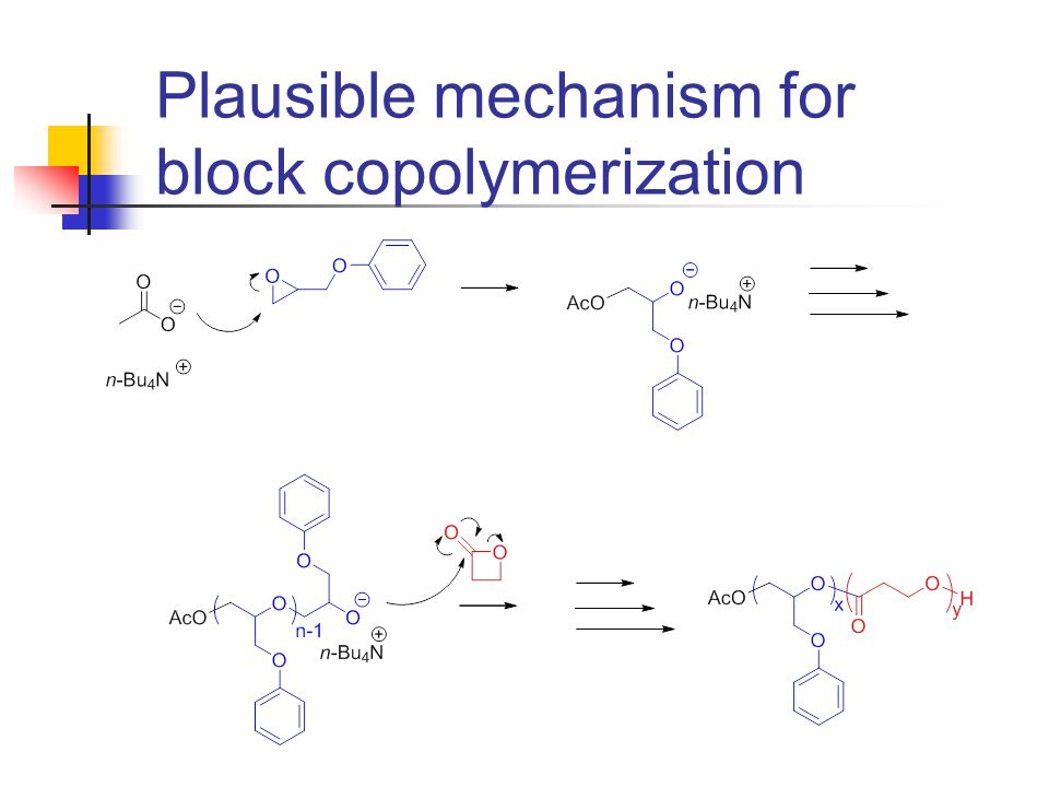 Plausible mechanism for block copolymerization