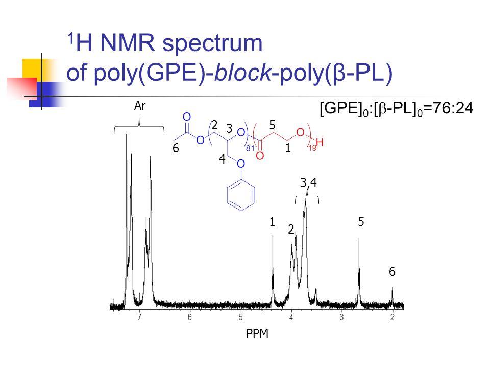 FT-IR spectrum of poly(GPE)-block-poly(β-PL) 1735 cm -1