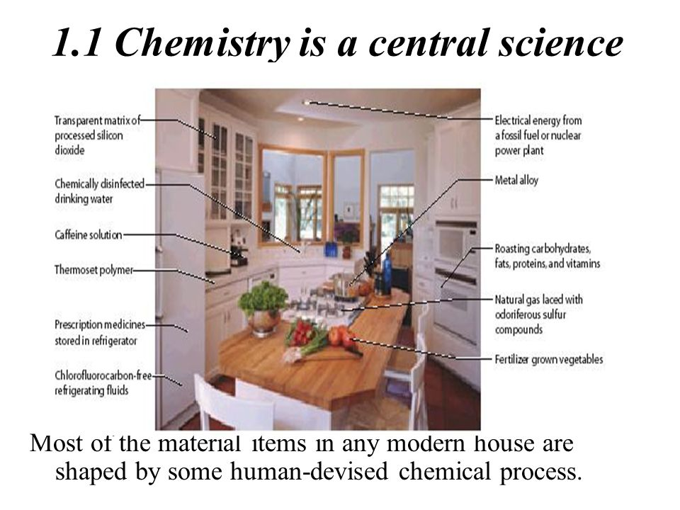 1.1 Chemistry is a central science useful to our lives Most of the material items in any modern house are shaped by some human-devised chemical process.