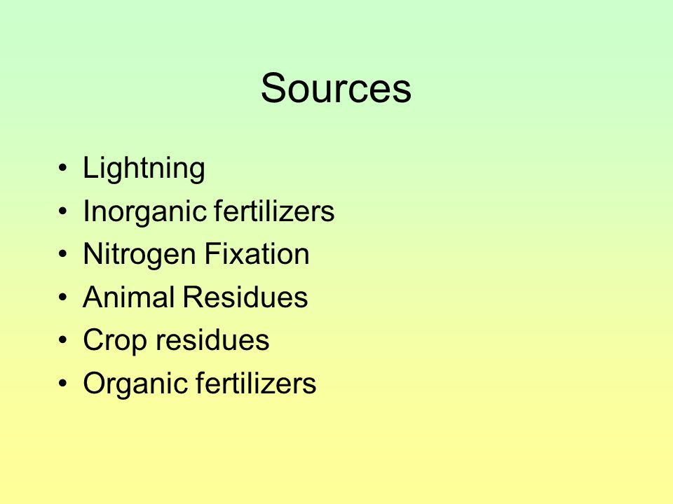 Sources Lightning Inorganic fertilizers Nitrogen Fixation Animal Residues Crop residues Organic fertilizers