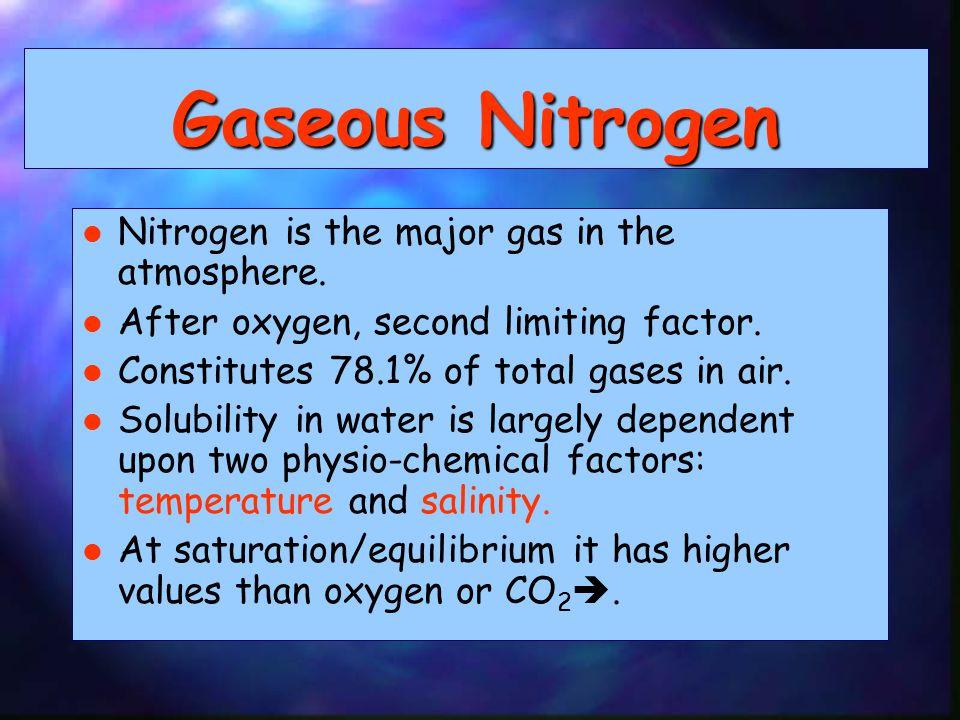 Gaseous Nitrogen Nitrogen is the major gas in the atmosphere.