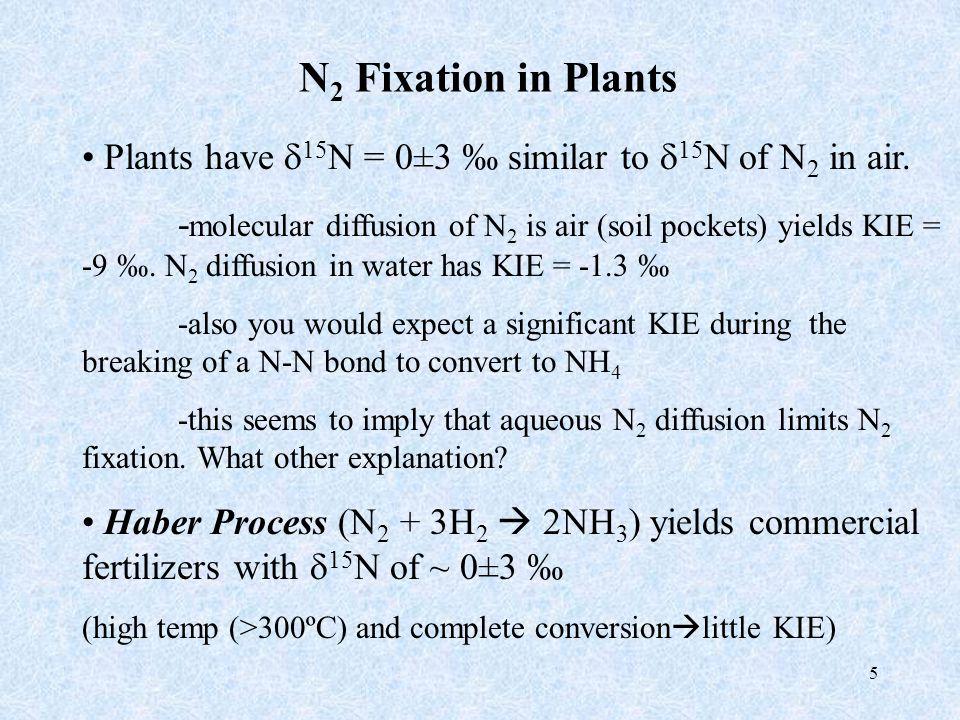 16  15 N based N Budget at ALOHA and BATS At ALOHA, N 2 fixation contributes 50% of new nitrogen.