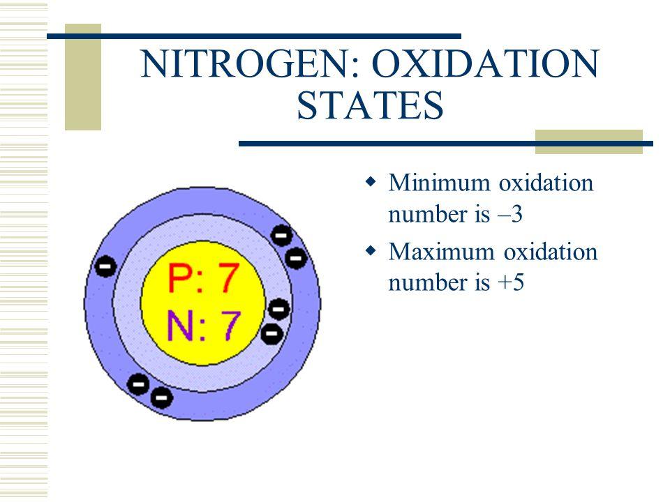 NITROGEN: OXIDATION STATES  Minimum oxidation number is –3  Maximum oxidation number is +5
