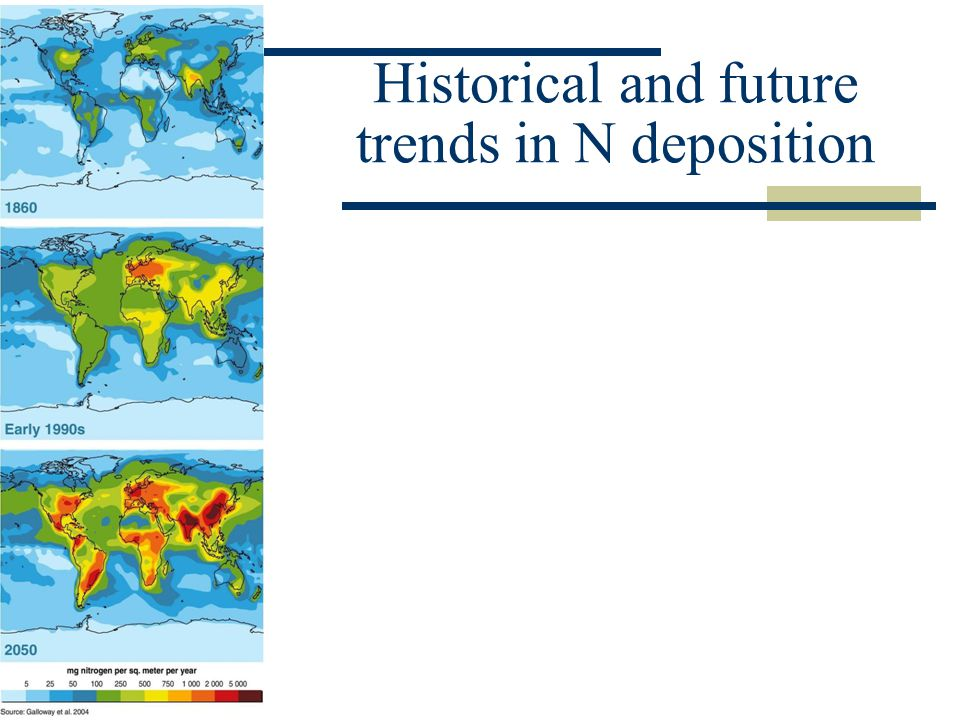 Historical and future trends in N deposition