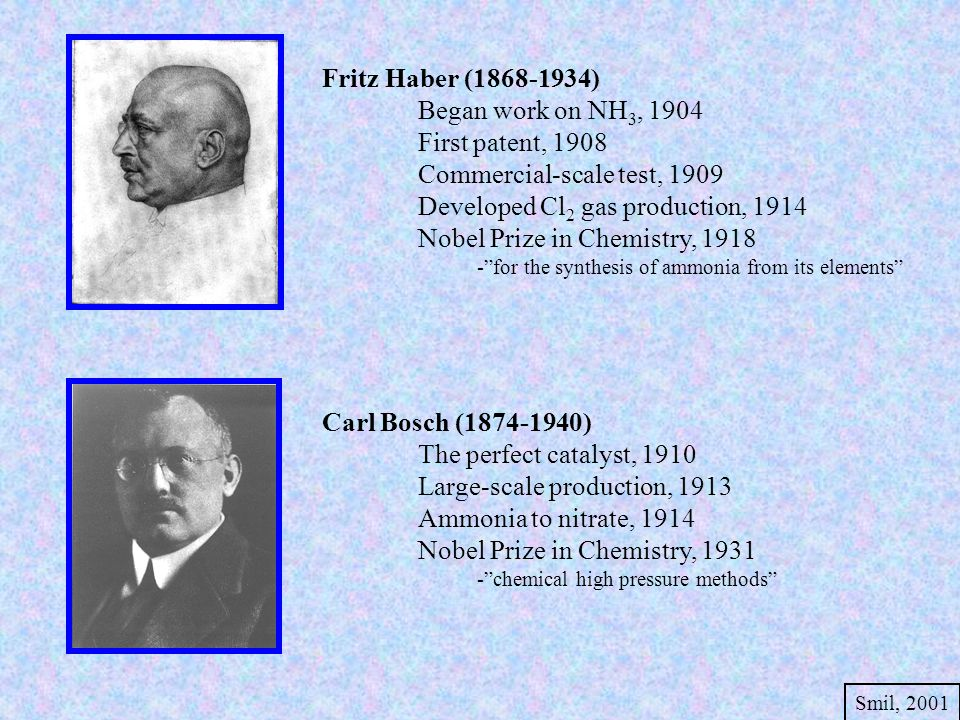 The History of Nitrogen --N r Creation, Haber Bosch process-- Galloway JN and Cowling EB.