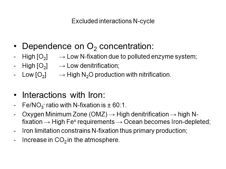 Excluded interactions N-cycle Dependence on O 2 concentration: -High [O 2 ] → Low N-fixation due to polluted enzyme system; -High [O 2 ] → Low denitrification; -Low [O 2 ] → High N 2 O production with nitrification.