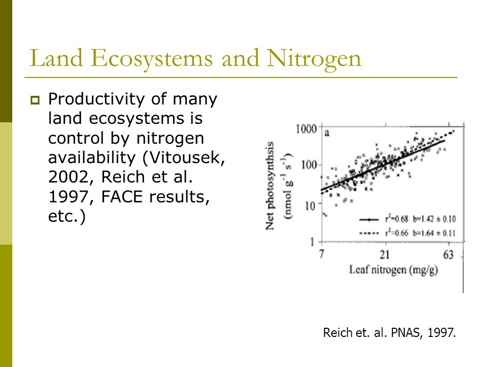 Land Ecosystems and Nitrogen  Productivity of many land ecosystems is control by nitrogen availability (Vitousek, 2002, Reich et al.