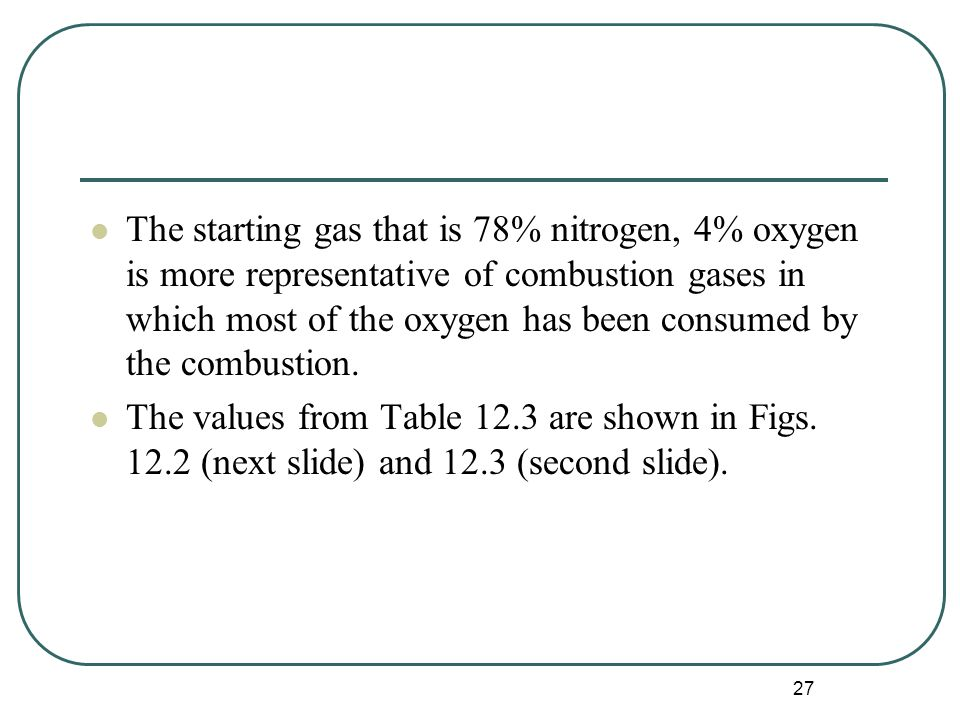 27 The starting gas that is 78% nitrogen, 4% oxygen is more representative of combustion gases in which most of the oxygen has been consumed by the combustion.