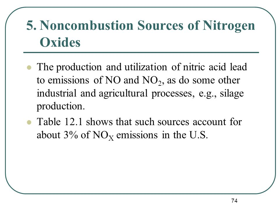 74 5.Noncombustion Sources of Nitrogen Oxides The production and utilization of nitric acid lead to emissions of NO and NO 2, as do some other industrial and agricultural processes, e.g., silage production.