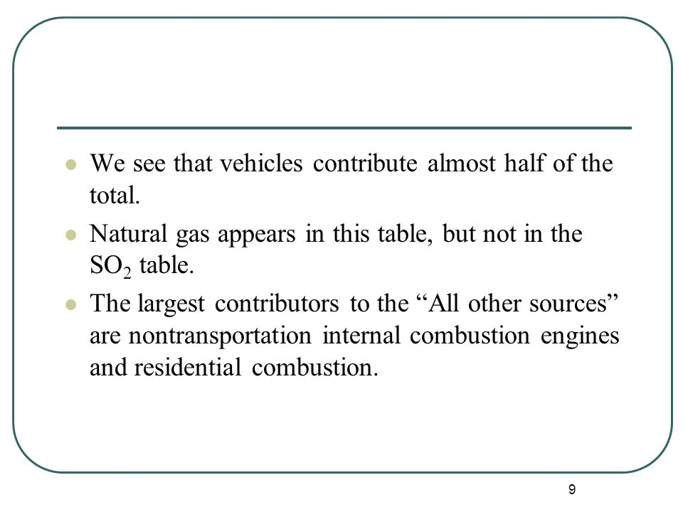 70 4.Fuel NO Some coals as well as the hydrocarbons derived from oil shale can contain up to 2% N.
