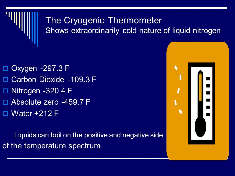 The Cryogenic Thermometer Shows extraordinarily cold nature of liquid nitrogen  Oxygen -297.3 F  Carbon Dioxide -109.3 F  Nitrogen -320.4 F  Absolute zero -459.7 F  Water +212 F Liquids can boil on the positive and negative side of the temperature spectrum
