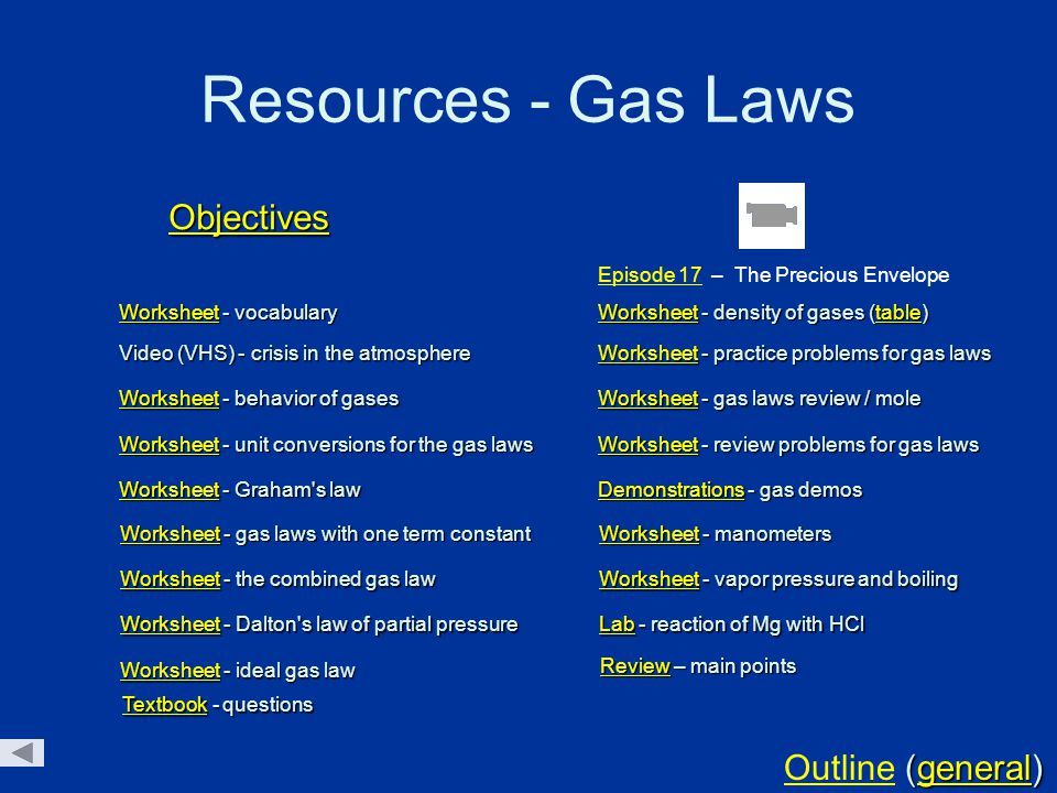 Resources - Gas Laws Objectives WorksheetWorksheet - vocabulary Worksheet Video (VHS) - crisis in the atmosphere WorksheetWorksheet - behavior of gases Worksheet Worksheet - unit conversions for the gas laws Worksheet Worksheet - Graham s law Worksheet Worksheet - gas laws with one term constant Worksheet Worksheet - the combined gas law Worksheet Worksheet - Dalton s law of partial pressure Worksheet (general) Outline (general)general Outlinegeneral WorksheetWorksheet - density of gases (table) table Worksheettable WorksheetWorksheet - practice problems for gas laws Worksheet Worksheet - gas laws review / mole Worksheet Worksheet - review problems for gas laws Worksheet DemonstrationsDemonstrations - gas demos Demonstrations WorksheetWorksheet - manometers Worksheet Worksheet - vapor pressure and boiling Worksheet LabLab - reaction of Mg with HCl Lab WorksheetWorksheet - ideal gas law Worksheet ReviewReview – main points Review TextbookTextbook - questions Textbook Episode 17Episode 17 – The Precious Envelope