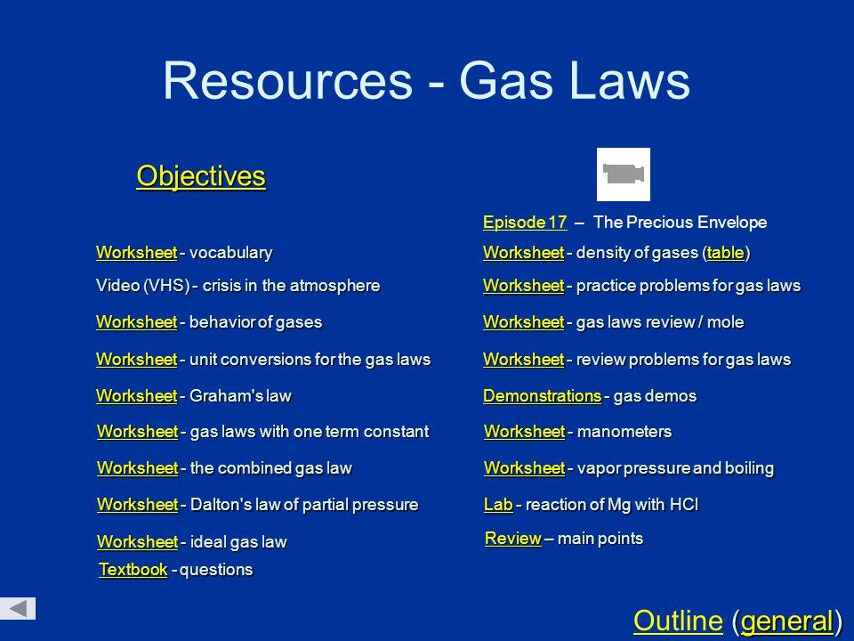 KEYS - Gas Laws Objectives WorksheetWorksheet - vocabulary vocabulary Worksheetvocabulary Video (VHS) - crisis in the atmosphere WorksheetWorksheet - behavior of gases Worksheet Worksheet - unit conversions for the gas laws unit conversions for the gas laws Worksheetunit conversions for the gas laws WorksheetWorksheet - Graham s law Graham s law WorksheetGraham s law WorksheetWorksheet - gas laws with one term constant gas laws with one term constant Worksheetgas laws with one term constant WorksheetWorksheet - the combined gas law the combined gas law Worksheetthe combined gas law WorksheetWorksheet - Dalton s law of partial pressure Dalton s law of partial pressure WorksheetDalton s law of partial pressure (general) Outline (general) Outline WorksheetWorksheet - density of gases (table) density of gasestable Worksheetdensity of gasestable WorksheetWorksheet - practice problems for gas laws Worksheet Worksheet - gas laws review / mole gas laws review / mole Worksheetgas laws review / mole WorksheetWorksheet - review problems for gas laws review problems for gas laws Worksheetreview problems for gas laws DemonstrationsDemonstrations - gas demos Demonstrations WorksheetWorksheet - manometers manometers Worksheetmanometers WorksheetWorksheet - vapor pressure and boiling vapor pressure and boiling Worksheetvapor pressure and boiling LabLab - reaction of Mg with HCl reaction of Mg with HCl Labreaction of Mg with HCl WorksheetWorksheet - ideal gas law ideal gas law Worksheetideal gas law ReviewReview – main points Review TextbookTextbook - questions questions Textbookquestions