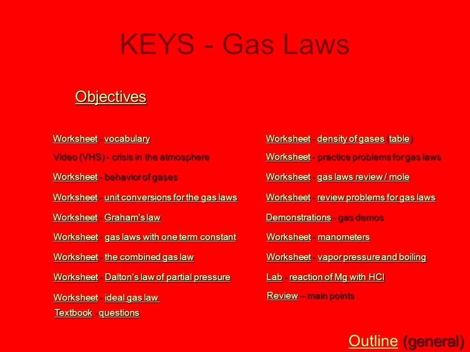 KEYS - Gas Laws Objectives WorksheetWorksheet - vocabulary vocabulary Worksheetvocabulary Video (VHS) - crisis in the atmosphere WorksheetWorksheet -