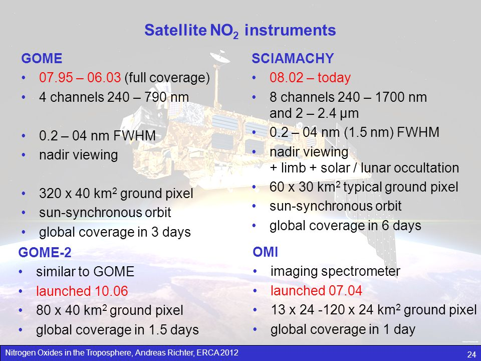 Nitrogen Oxides in the Troposphere, Andreas Richter, ERCA 2012 24 Satellite NO 2 instruments GOME-2 similar to GOME launched 10.06 80 x 40 km 2 ground pixel global coverage in 1.5 days GOME 07.95 – 06.03 (full coverage) 4 channels 240 – 790 nm 0.2 – 04 nm FWHM nadir viewing 320 x 40 km 2 ground pixel sun-synchronous orbit global coverage in 3 days SCIAMACHY 08.02 – today 8 channels 240 – 1700 nm and 2 – 2.4 μm 0.2 – 04 nm (1.5 nm) FWHM nadir viewing + limb + solar / lunar occultation 60 x 30 km 2 typical ground pixel sun-synchronous orbit global coverage in 6 days OMI imaging spectrometer launched 07.04 13 x 24 -120 x 24 km 2 ground pixel global coverage in 1 day
