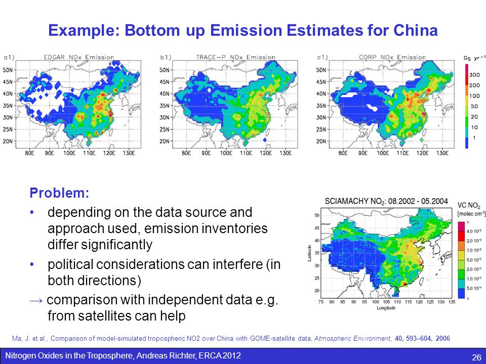 Nitrogen Oxides in the Troposphere, Andreas Richter, ERCA 2012 26 Example: Bottom up Emission Estimates for China Problem: depending on the data source and approach used, emission inventories differ significantly political considerations can interfere (in both directions) → comparison with independent data e.g.