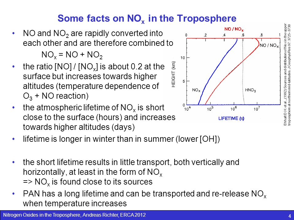 Nitrogen Oxides in the Troposphere, Andreas Richter, ERCA 2012 4 Some facts on NO x in the Troposphere NO and NO 2 are rapidly converted into each other and are therefore combined to NO x = NO + NO 2 the ratio [NO] / [NO x ] is about 0.2 at the surface but increases towards higher altitudes (temperature dependence of O 3 + NO reaction) the atmospheric lifetime of NO x is short close to the surface (hours) and increases towards higher altitudes (days) lifetime is longer in winter than in summer (lower [OH]) the short lifetime results in little transport, both vertically and horizontally, at least in the form of NO x => NO x is found close to its sources PAN has a long lifetime and can be transported and re-release NO x when temperature increases Ehhalt D.H.