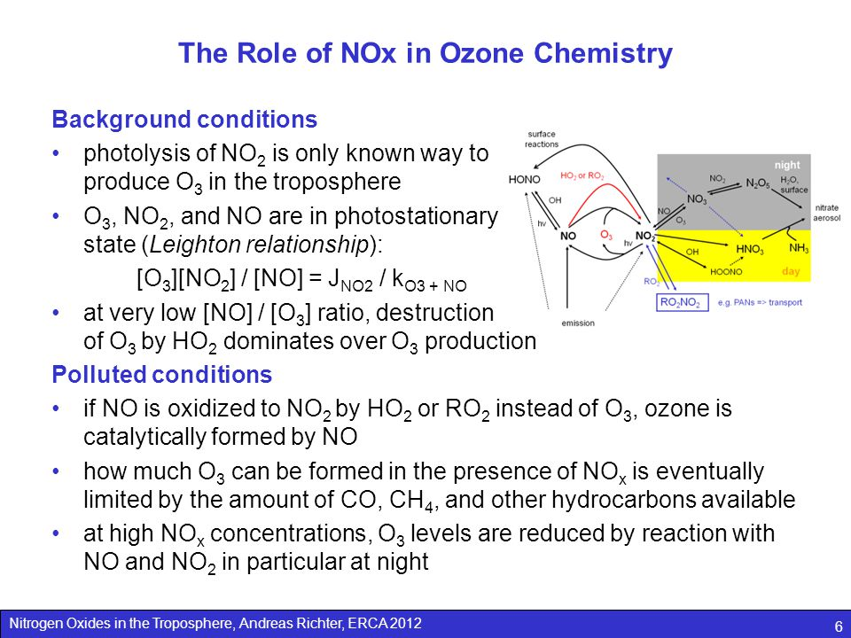 Nitrogen Oxides in the Troposphere, Andreas Richter, ERCA 2012 7 NOx and acid Rain normal rain should have a pH of about 5, but much lower values are often observed in industrialised areas SO 2 emissions have been the main reason for acid rain as SO 2 emissions decrease, NO x becomes relatively more important HNO 3 is formed through several paths and its wet and dry deposition is one of the main sinks for nitrogen oxides: NO 2 + OH + M → HONO 2 + M N 2 O 5(g) + H 2 O (g,l) → 2HNO 3(g, aq) NO 3(aq) + H 2 O (l) → HNO 3(aq) + OH (aq) NO 3 + RH → HNO 3(g) + R the effects of acid rain are most pronounced on freshwater fish and forest ecology, but also on buildings