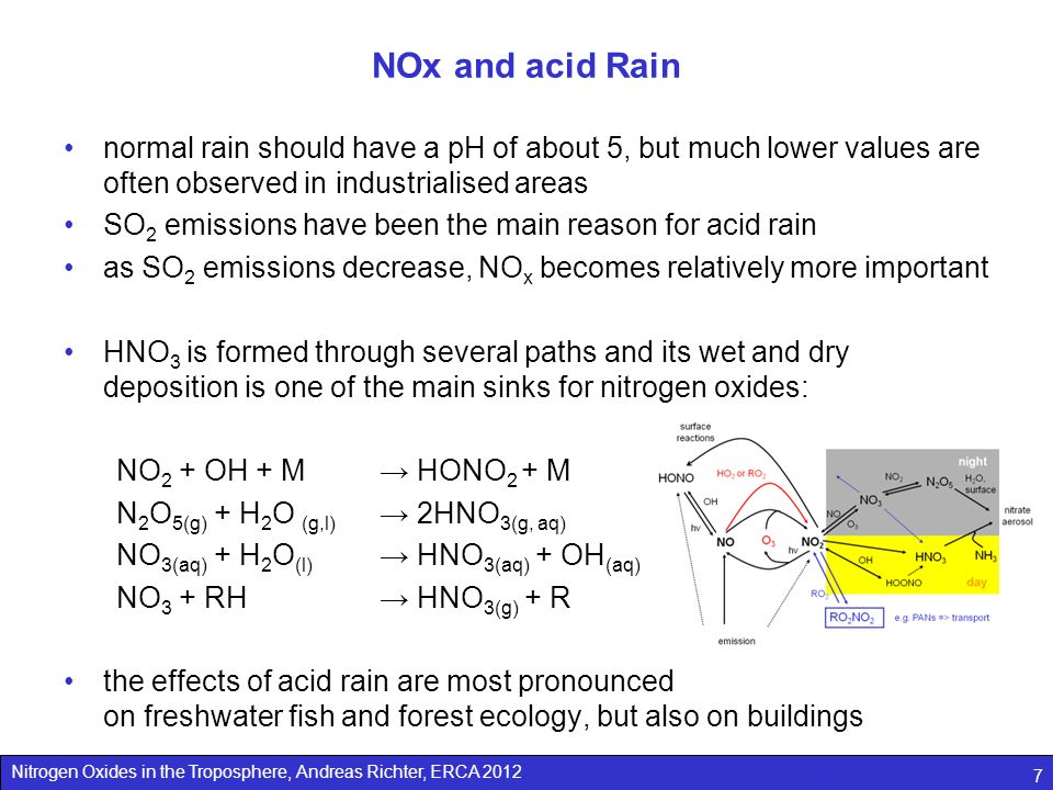 Nitrogen Oxides in the Troposphere, Andreas Richter, ERCA 2012 18 NOx from Lightning: Example NO 2 columns retrieved from GOME satellite data coincident measurements of clouds, lightning and NO 2 in space and time no indication for pollution impact direct evidence without a priori assumptions GOME trop.