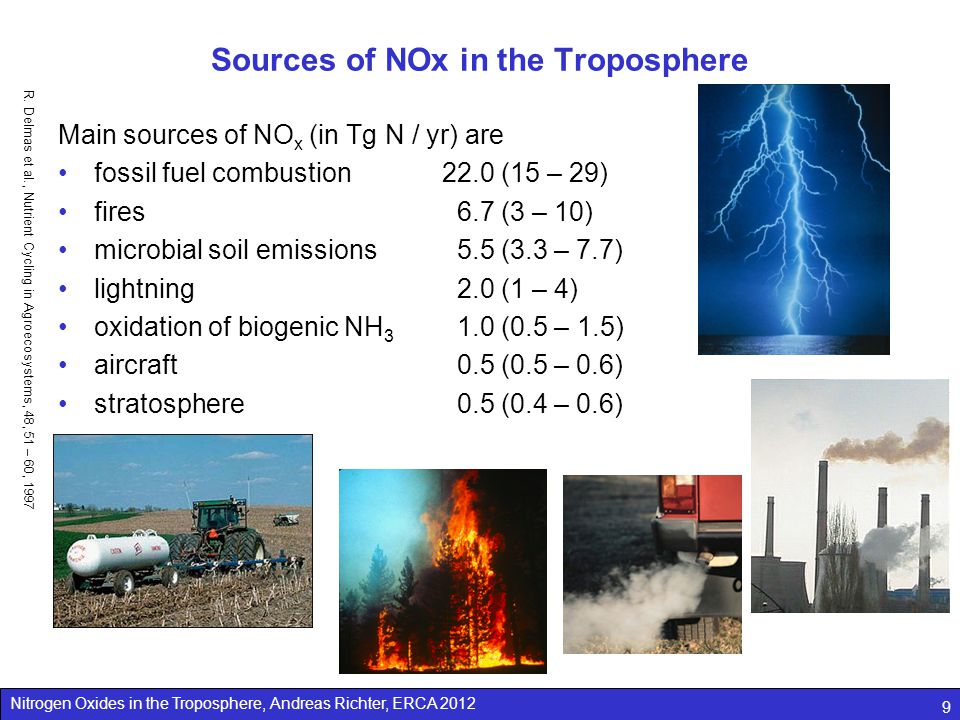 Nitrogen Oxides in the Troposphere, Andreas Richter, ERCA 2012 9 Sources of NOx in the Troposphere Main sources of NO x (in Tg N / yr) are fossil fuel combustion22.0 (15 – 29) fires 6.7 (3 – 10) microbial soil emissions 5.5 (3.3 – 7.7) lightning 2.0 (1 – 4) oxidation of biogenic NH 3 1.0 (0.5 – 1.5) aircraft 0.5 (0.5 – 0.6) stratosphere 0.5 (0.4 – 0.6) R.