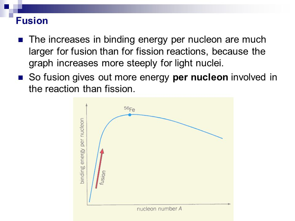 The increases in binding energy per nucleon are much larger for fusion than for fission reactions, because the graph increases more steeply for light