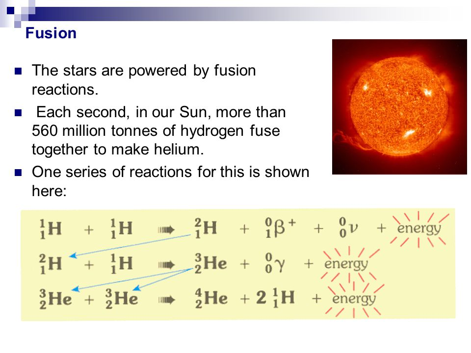 The stars are powered by fusion reactions. Each second, in our Sun, more than 560 million tonnes of hydrogen fuse together to make helium. One series