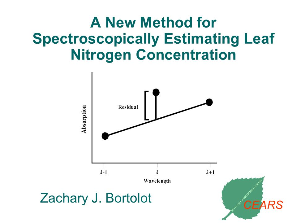 A New Method for Spectroscopically Estimating Leaf Nitrogen Concentration Zachary J. Bortolot CEARS