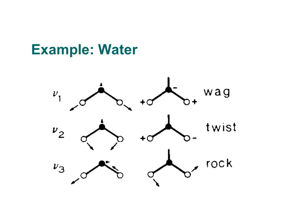 Example: Water