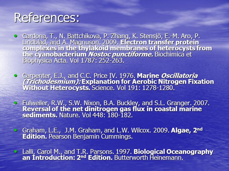 References: Cardona, T., N. Battchikova, P. Zhang, K.