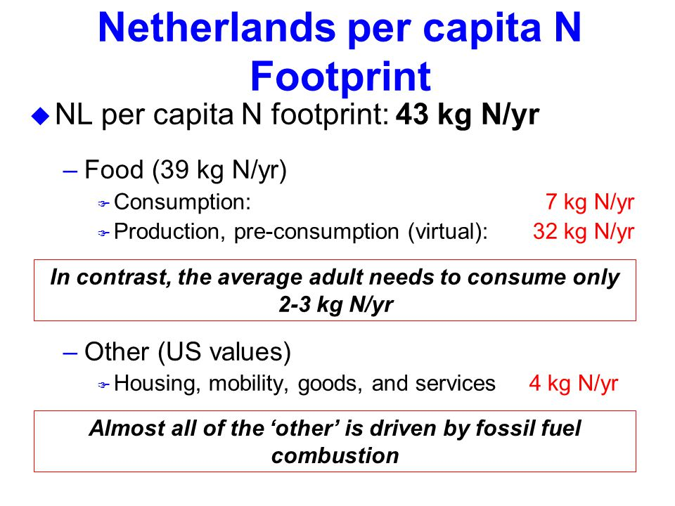  NL per capita N footprint: 43 kg N/yr –Food (39 kg N/yr)  Consumption: 7 kg N/yr  Production, pre-consumption (virtual): 32 kg N/yr –Other (US values)  Housing, mobility, goods, and services 4 kg N/yr In contrast, the average adult needs to consume only 2-3 kg N/yr Almost all of the 'other' is driven by fossil fuel combustion Netherlands per capita N Footprint