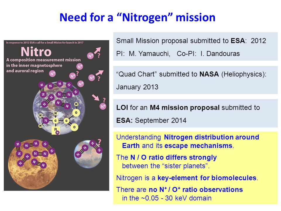 Small Mission proposal submitted to ESA: 2012 PI: M.