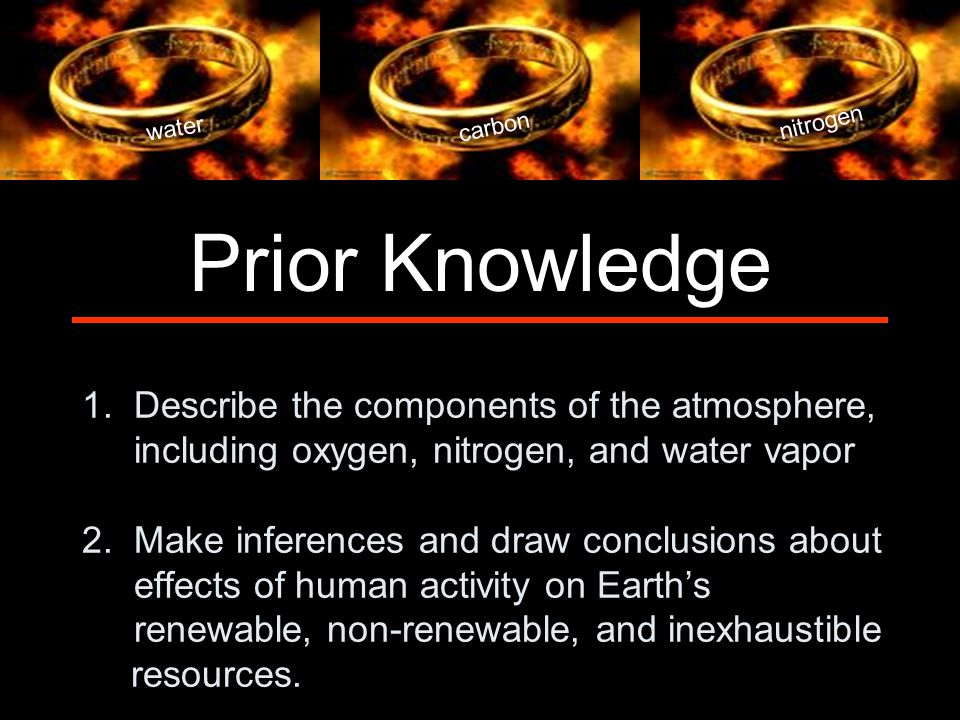 1. Describe the components of the atmosphere, including oxygen, nitrogen, and water vapor 2.