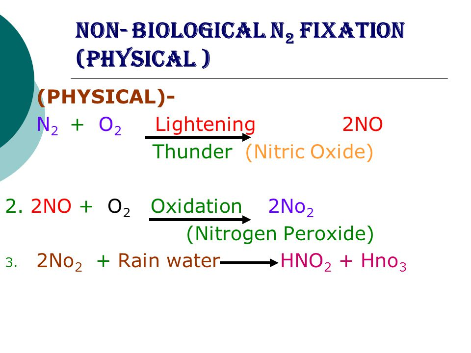 NON- BIOLOGICAL n 2 fIXATION (PHYSICAL )  (PHYSICAL)- 1. N 2 + O 2 Lightening 2NO Thunder (Nitric Oxide) 2. 2NO + O 2 Oxidation 2No 2 (Nitrogen Perox