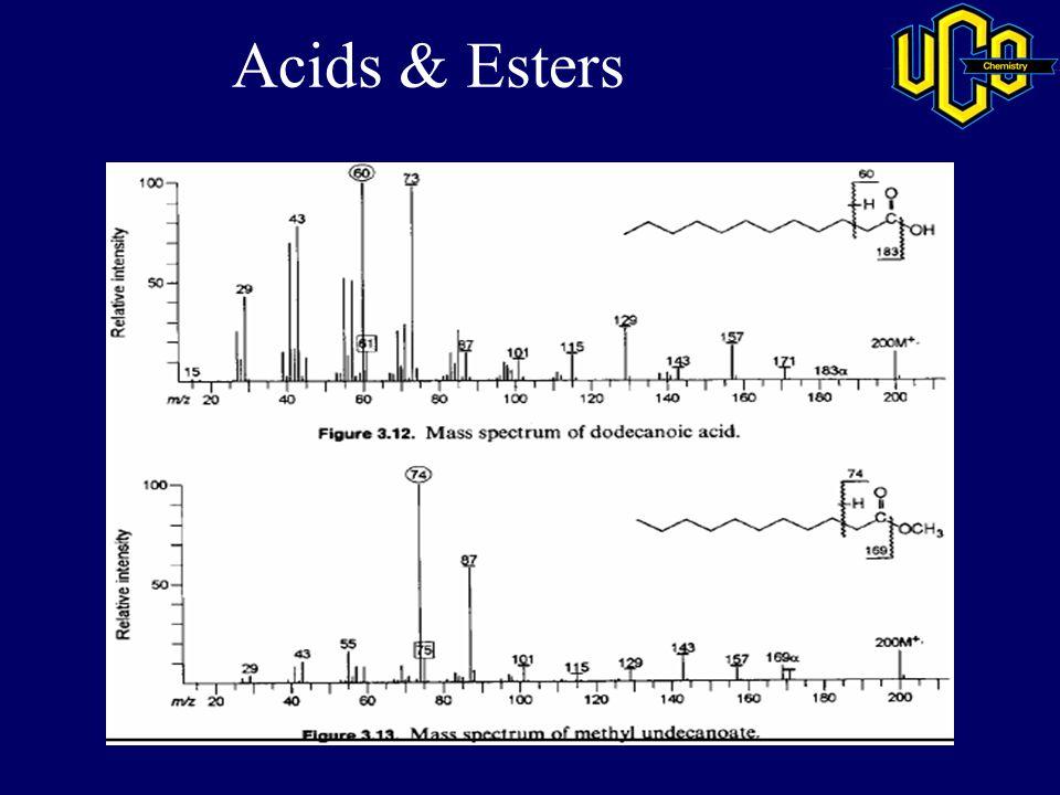 Acids & Esters