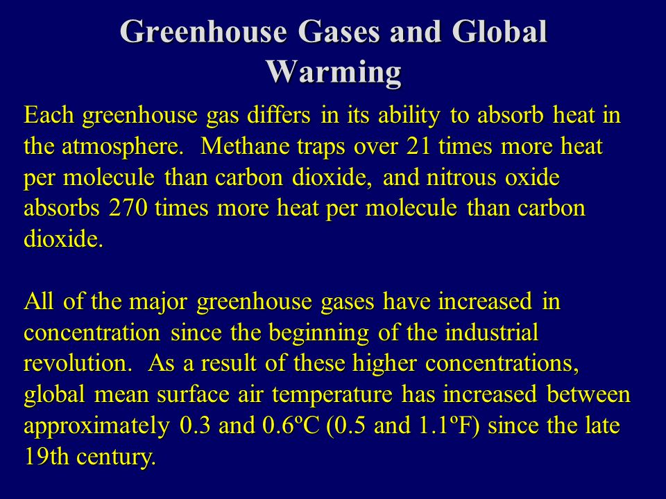 Each greenhouse gas differs in its ability to absorb heat in the atmosphere.