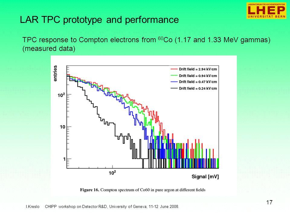 I.Kreslo CHIPP workshop on Detector R&D, University of Geneva, 11-12 June 2008.