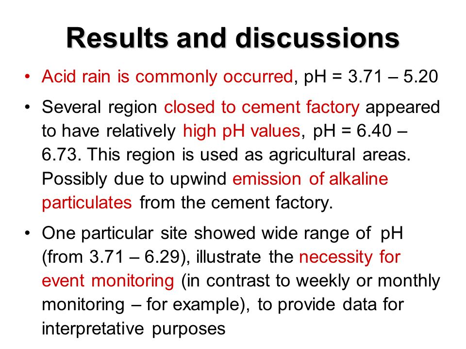 Results and discussions Acid rain is commonly occurred, pH = 3.71 – 5.20 Several region closed to cement factory appeared to have relatively high pH values, pH = 6.40 – 6.73.