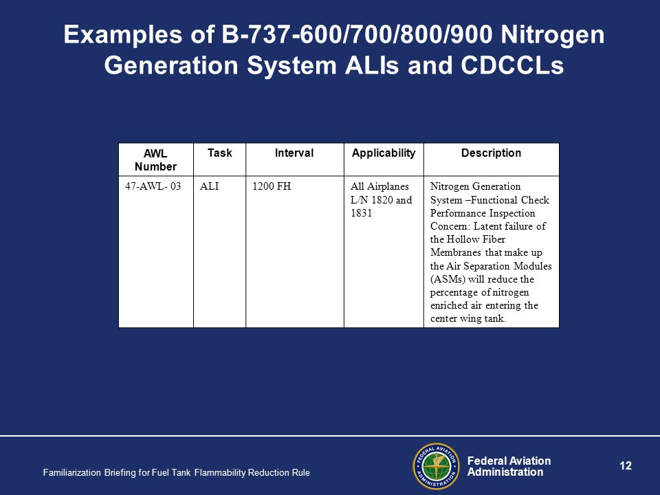 Federal Aviation Administration 12 Familiarization Briefing for Fuel Tank Flammability Reduction Rule Examples of B-737-600/700/800/900 Nitrogen Generation System ALIs and CDCCLs AWL Number TaskIntervalApplicabilityDescription 47-AWL- 03ALI1200 FHAll Airplanes L/N 1820 and 1831 Nitrogen Generation System –Functional Check Performance Inspection Concern: Latent failure of the Hollow Fiber Membranes that make up the Air Separation Modules (ASMs) will reduce the percentage of nitrogen enriched air entering the center wing tank.