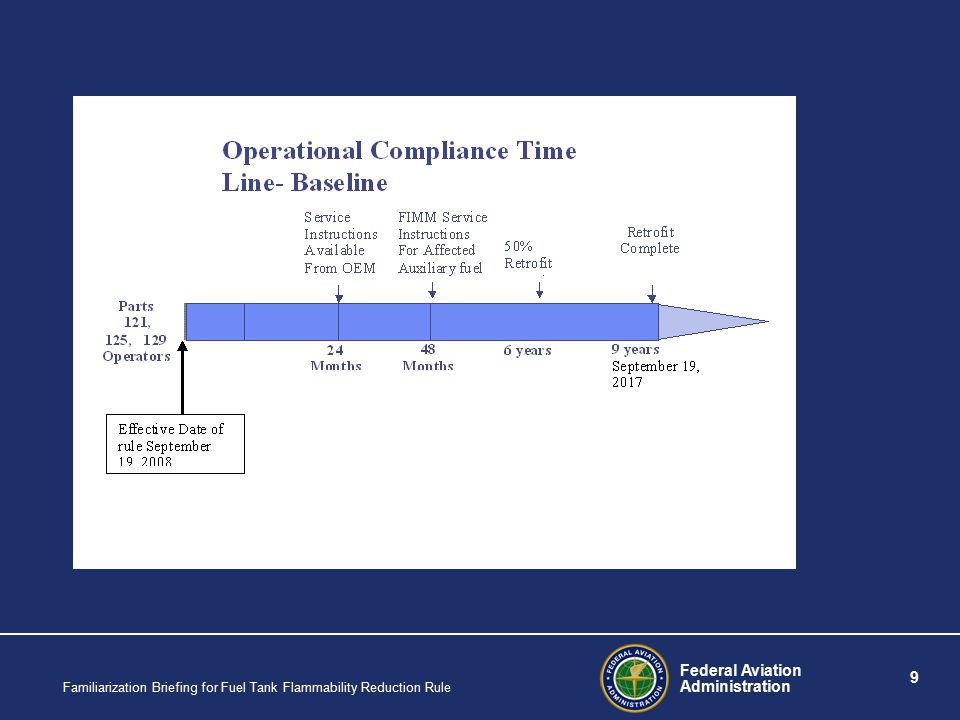Federal Aviation Administration 9 Familiarization Briefing for Fuel Tank Flammability Reduction Rule