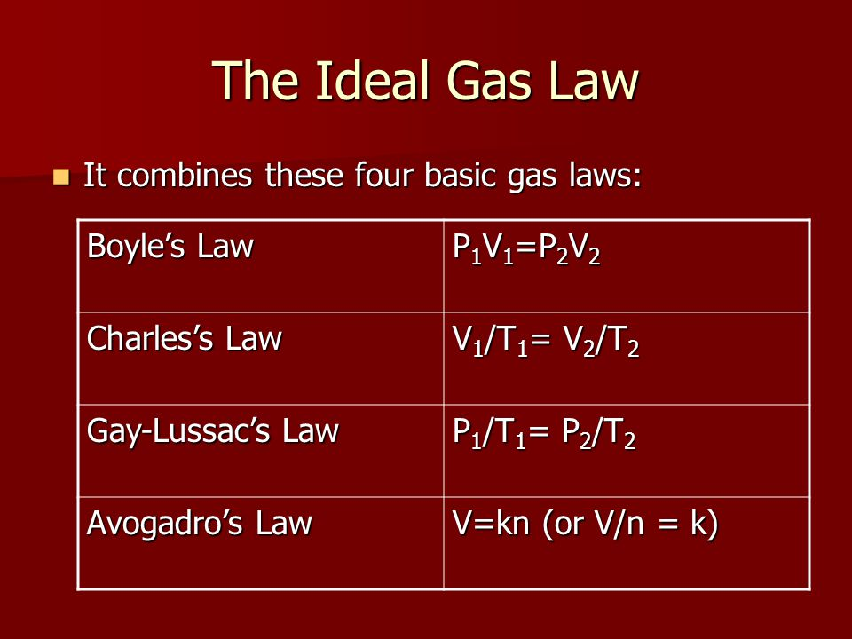 The Ideal Gas Law It combines these four basic gas laws: It combines these four basic gas laws: Boyle's Law P 1 V 1 =P 2 V 2 Charles's Law V 1 /T 1 = V 2 /T 2 Gay-Lussac's Law P 1 /T 1 = P 2 /T 2 Avogadro's Law V=kn (or V/n = k)