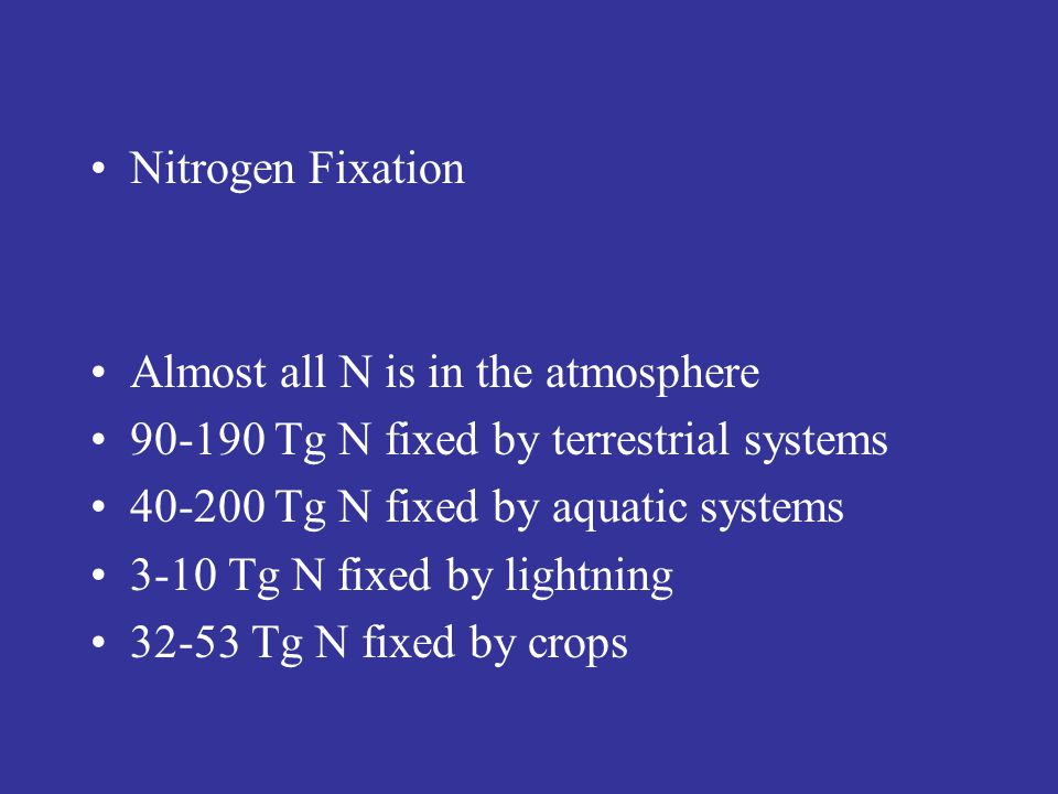 Estimated Average Rates of Biological N 2 Fixation Organism or systemN 2 fixed (kg ha -1 y -1 ) Free-living microorganisms Cyanobacteria Azotobacter C