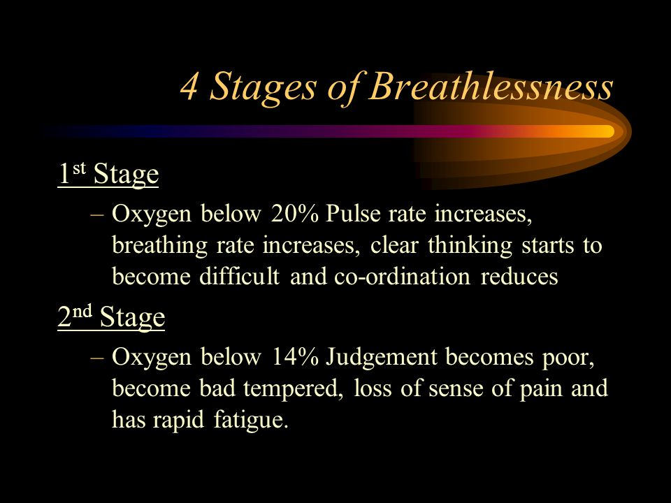 4 Stages of Breathlessness 1 st Stage –Oxygen below 20%Pulse rate increases, breathing rate increases, clear thinking starts to become difficult and c