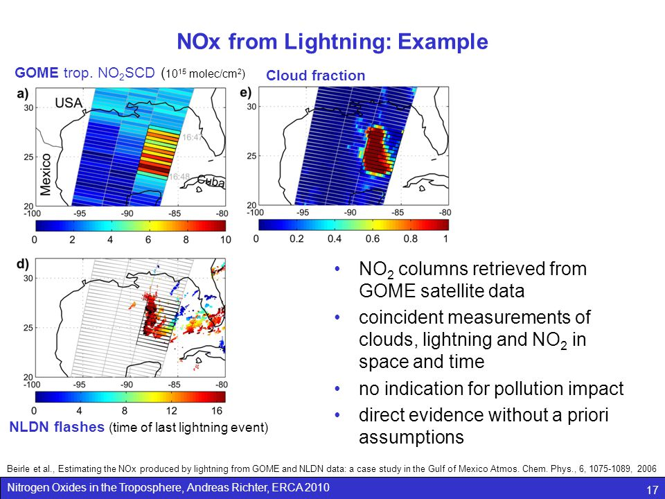 Nitrogen Oxides in the Troposphere, Andreas Richter, ERCA 2010 17 NOx from Lightning: Example NO 2 columns retrieved from GOME satellite data coincident measurements of clouds, lightning and NO 2 in space and time no indication for pollution impact direct evidence without a priori assumptions GOME trop.